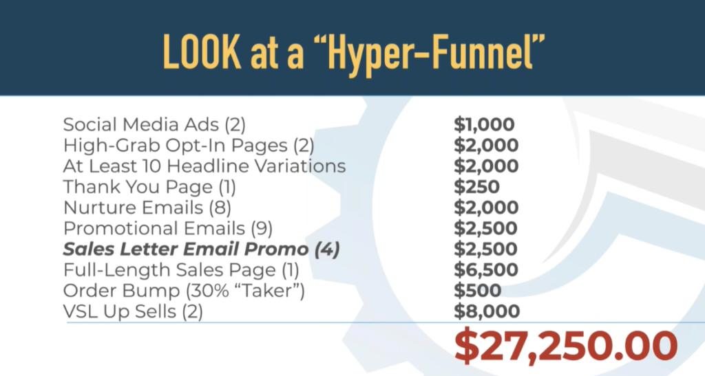 Hyper Funnel requirements