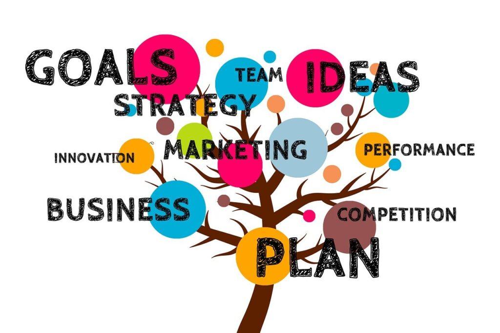 Business Marketing Goal
